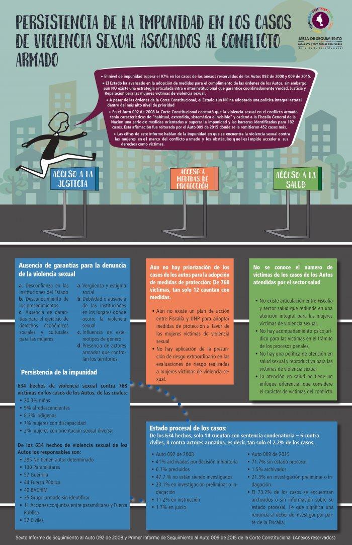 infografia mesa de seguimiento-0dce3