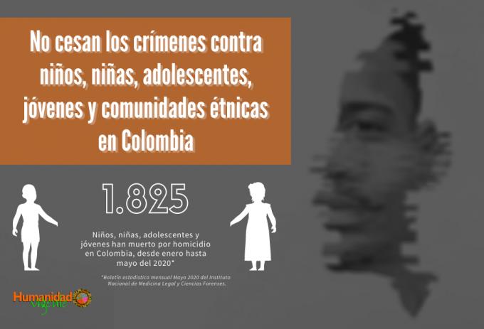 No cesan los crímenes contra niños, niñas, adolescentes, jóvenes y comunidades étnicas en Colombia
